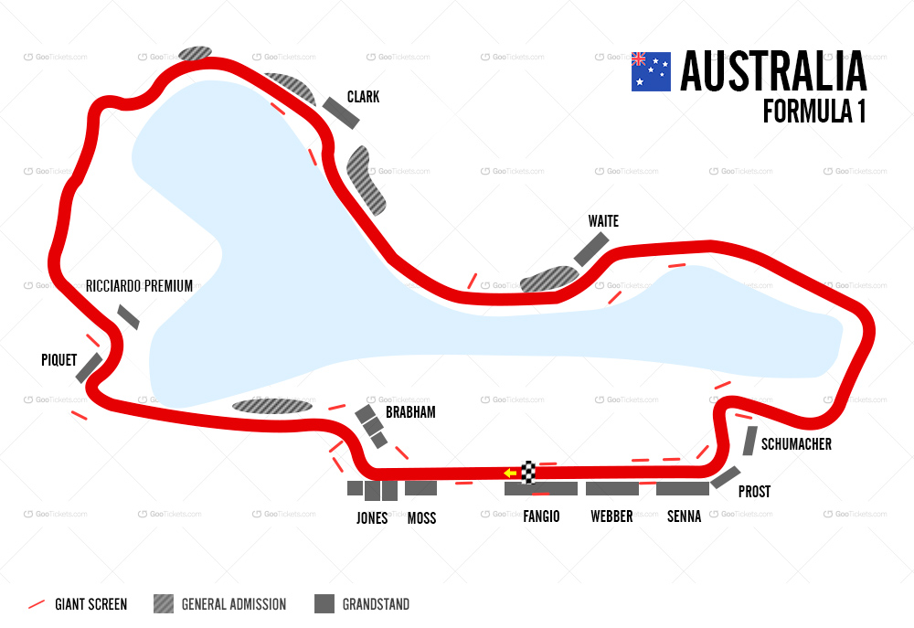 Australian F1 Grand Prix Ticket and Travel Packages