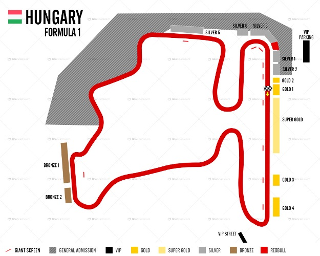 Hungary F1 Grand Prix Ticket and Travel Packages