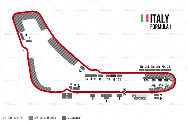 Italian F1 Grand Prix Ticket and Travel Packages